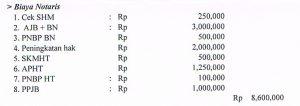 Lihat yang detail biaya yang timbul selama KPR.