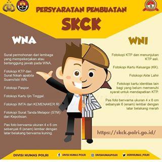 SKCK Online
